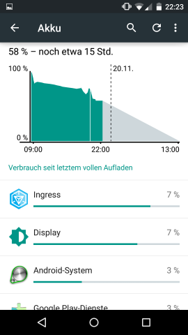 Screenshot des Akkuverbrauchs bei Android 5.0 (Lollipop)
